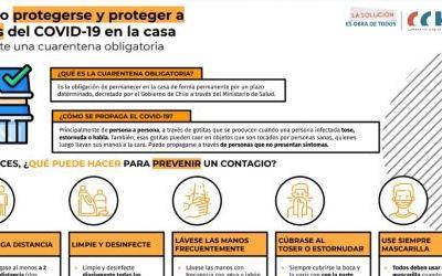 infografía-como-protegerse-y-proteger-a-otros-del-covid-19-en-la-casa.jpg