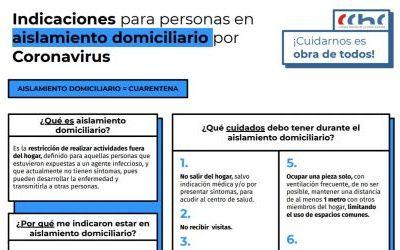 infografia-indicaciones-para-personas-en-aislamiento-domiciliario-por-coronavirus.jpg