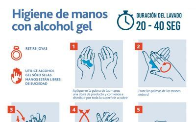 infografia-instructivo-higiene-de-manos-con-alcohol-gel.jpg