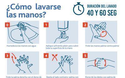 infografia-instructivo-lavado-de-manos.jpg