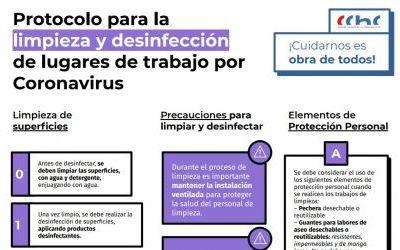 infografia-protocolo-para-la-limpieza-y-desinfeccion-de-lugares-de-trabajo-por-coronavirus.jpg